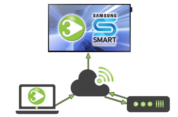 Tripleplay Delivers Cloud Digital Signage To Samsung Smart