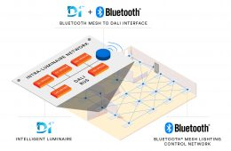 Bluetooth SIG And DiiA Collaborate To Accelerate IoT-Enabled Commercial Lighting Systems