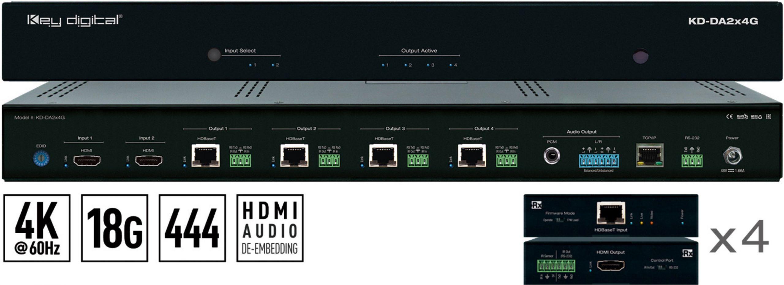 Key Digital Highlights HDMI Distribution System For Digital Signage