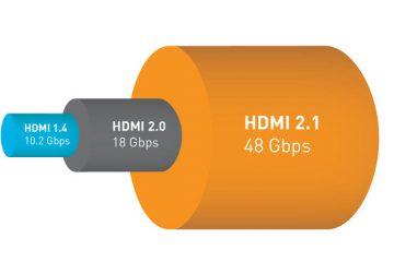 HDMI 2.1 HDR 8K