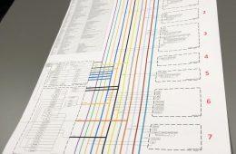 CEDIA's Condensed AV Design & Documentation Course At ISE 2020
