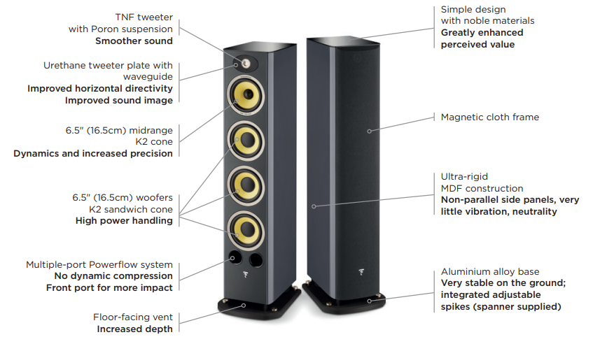Focal Launches Aria K2 936